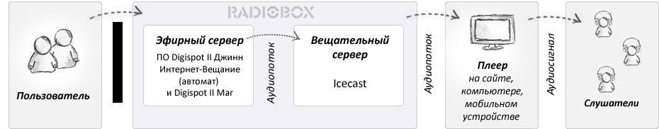 scheme_4